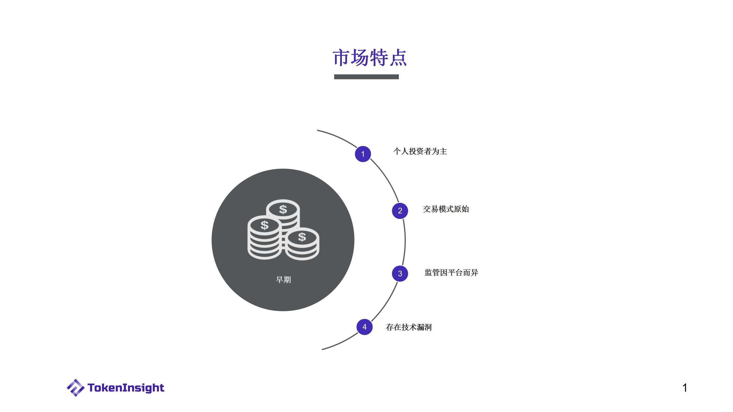 从白皮书切入,探讨区块链项目风险与发展8.jpg