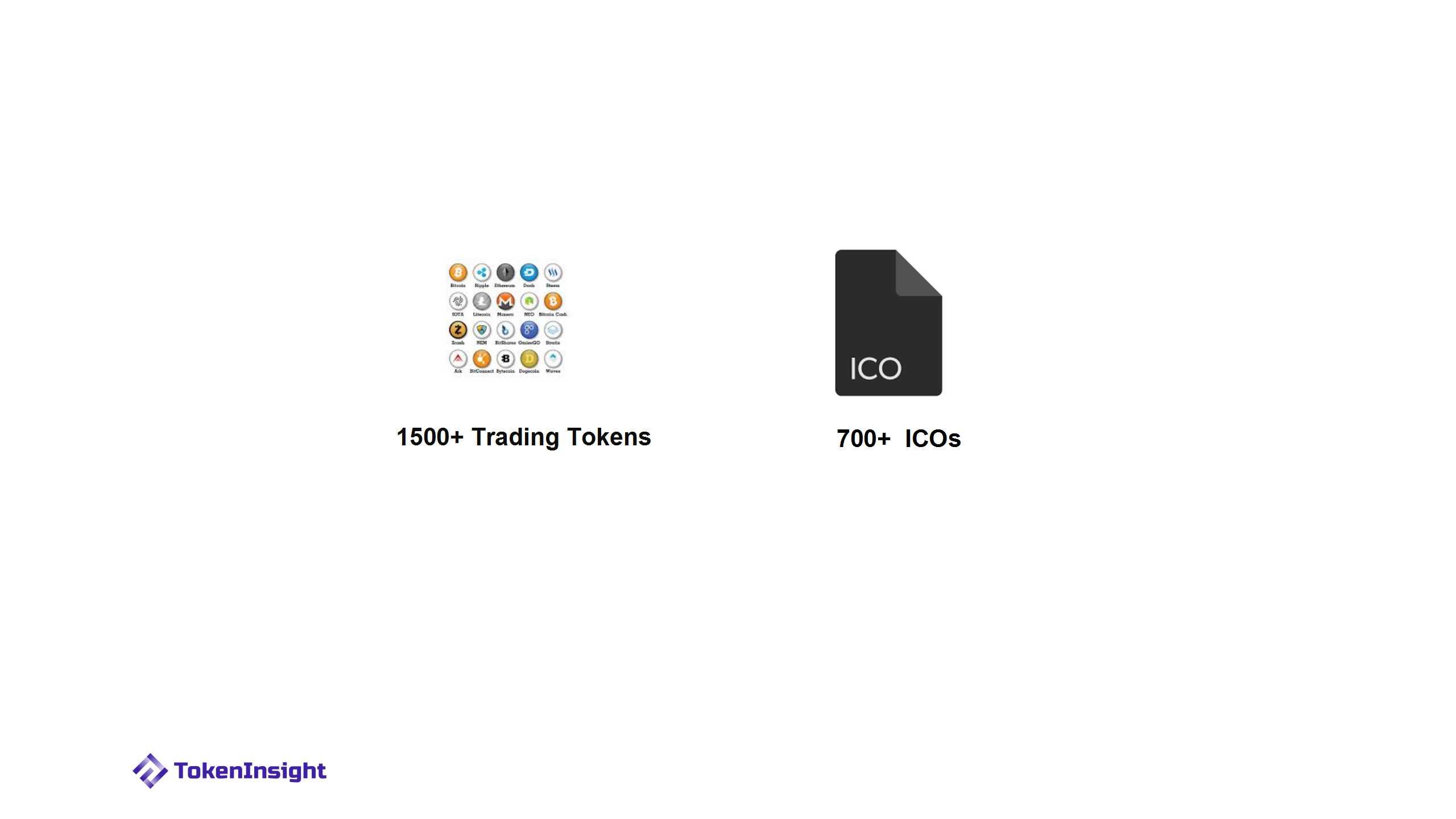 从白皮书切入,探讨区块链项目风险与发展5.jpg
