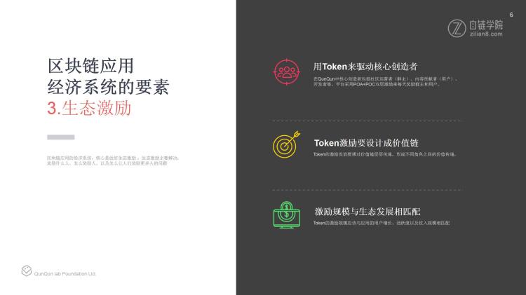 区块链应用落地及早期运营分享6.jpg