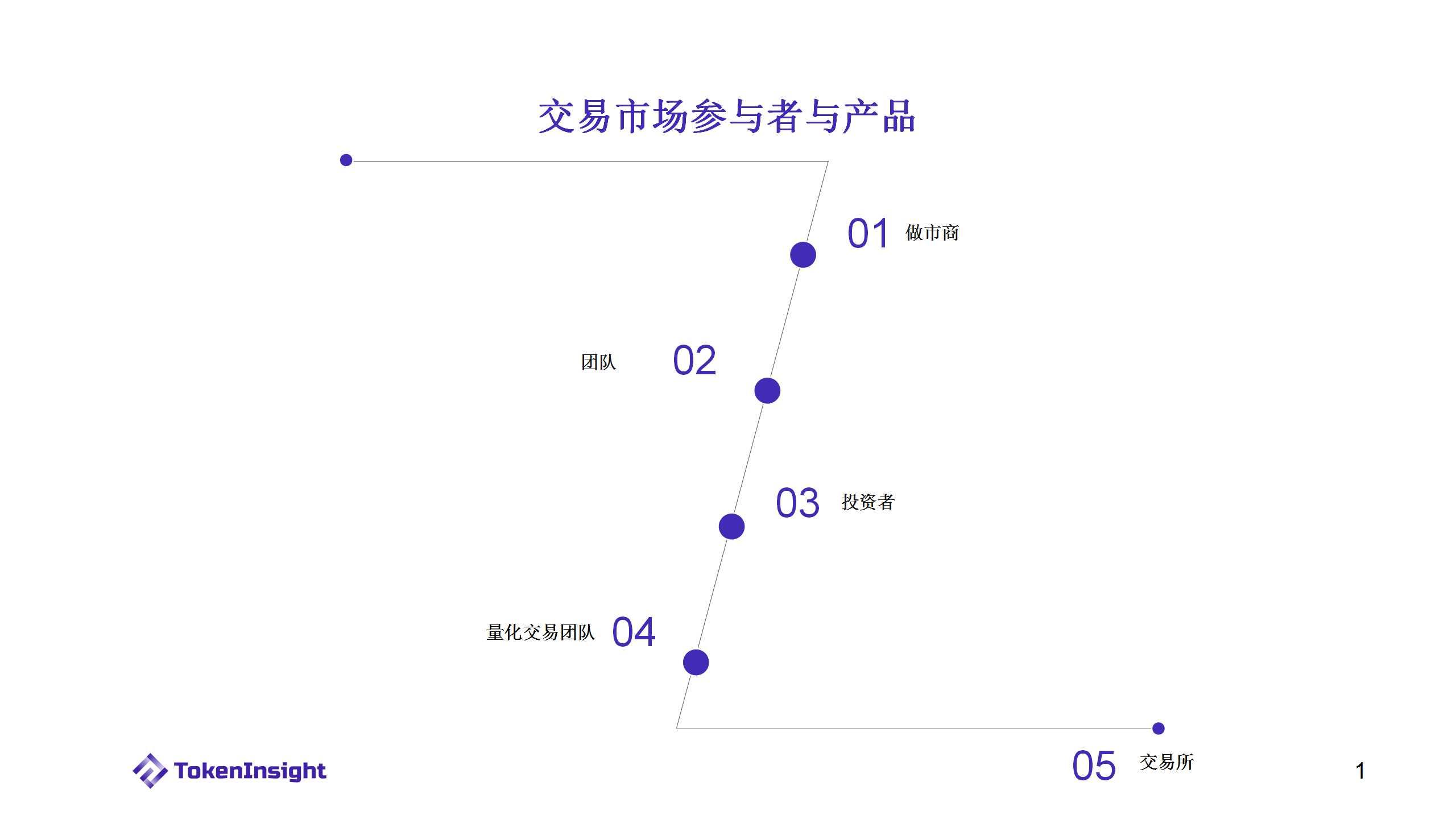 从白皮书切入,探讨区块链项目风险与发展7.jpg